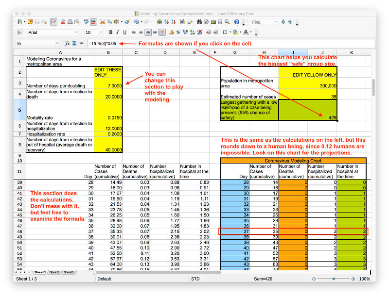 coronavirus projection spreadsheet modeling